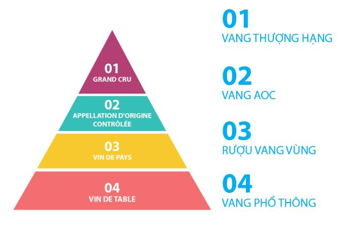 ruou-vang-phap-5